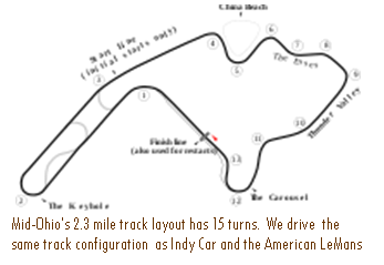 Arpca Com De Mid Ohio Track Map