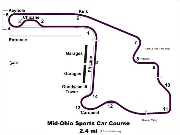Mid Ohio Sportscar Course >> Arpca Com Drivers Education Mid Ohio 2019